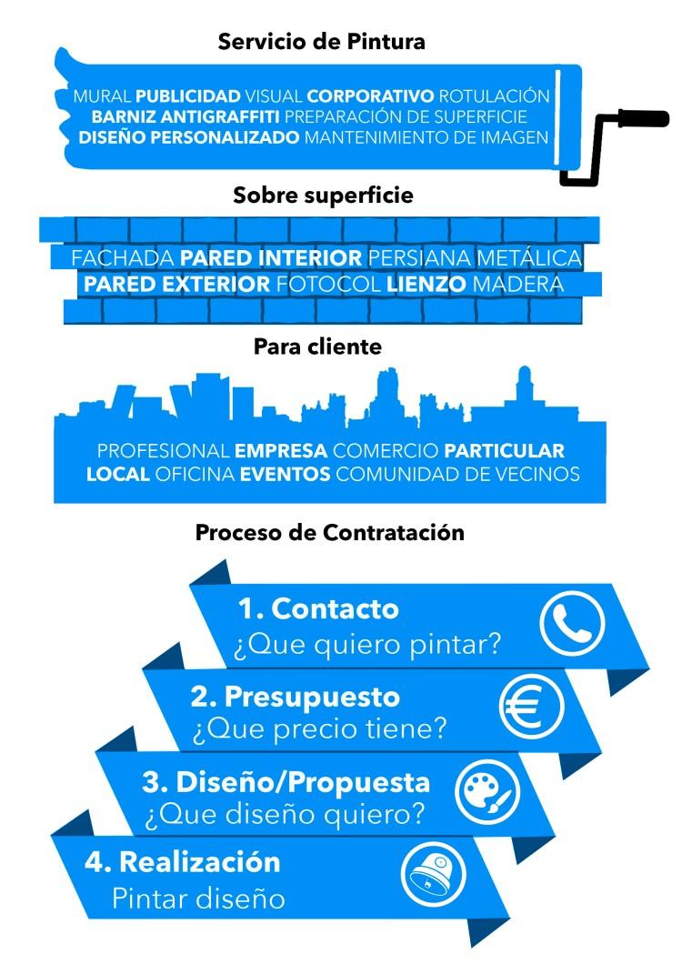 Presentación servicios kameink